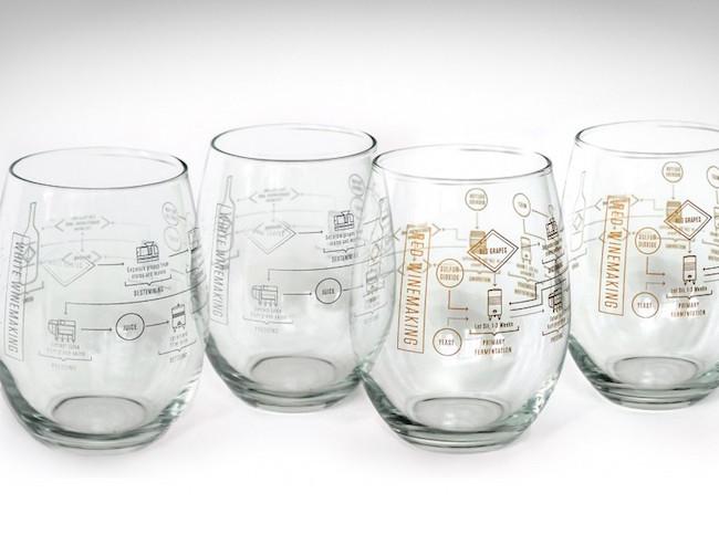 Winemaking-Process-Glass-Set-980x6001