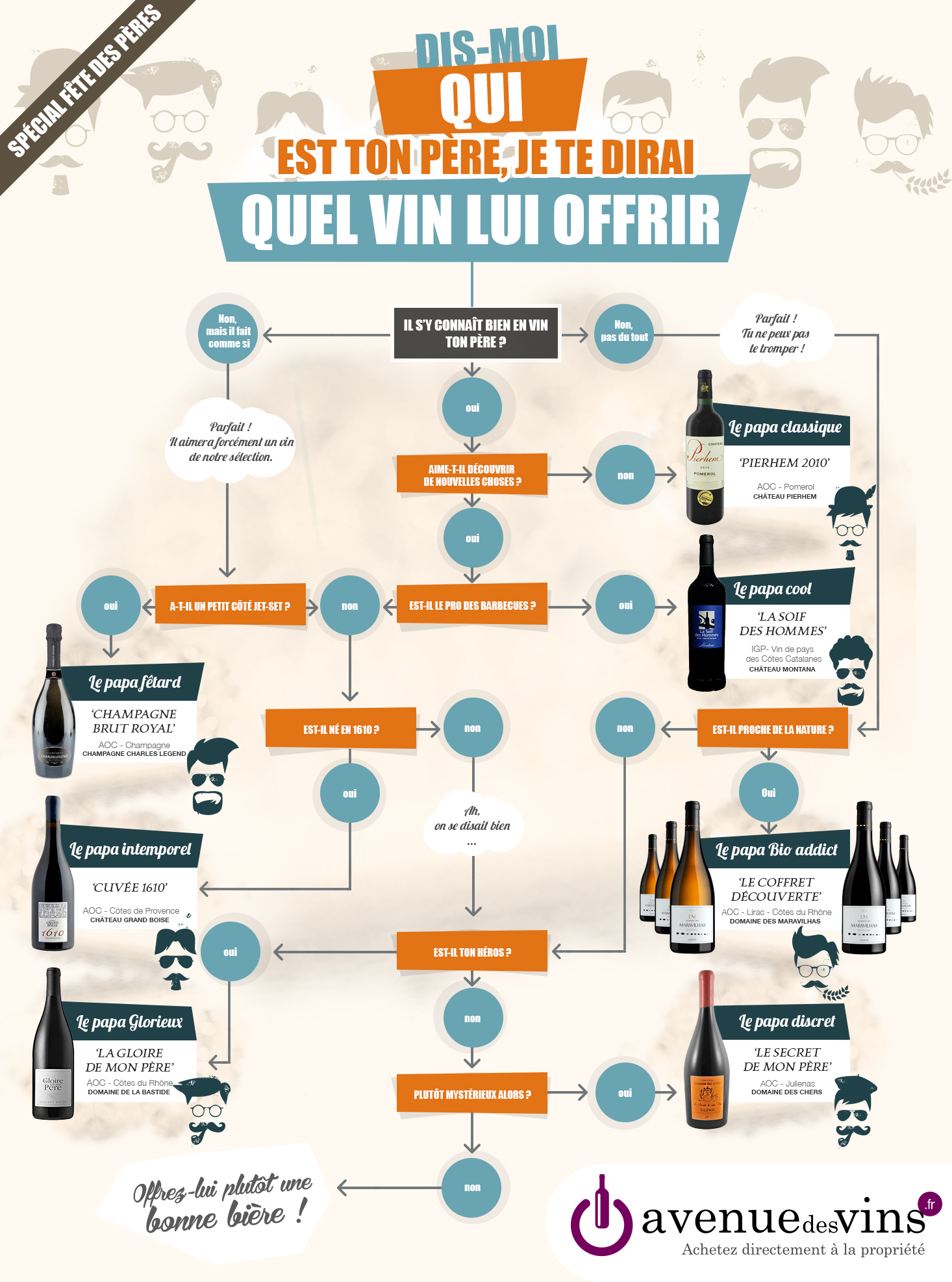 Infographie_fete-des-peres-3