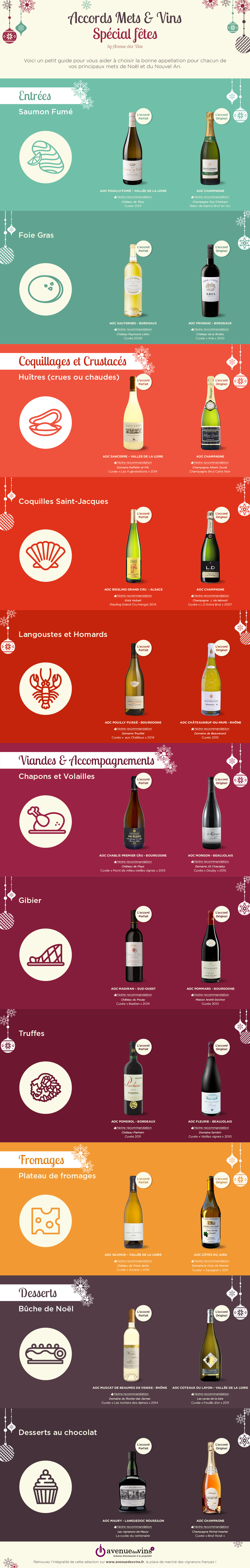 les-accords-mets-vins-special-fetesf-2